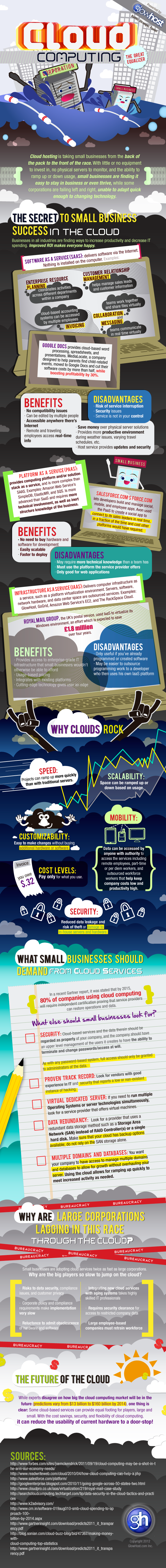 How Small Business Can Prosper In The Cloud